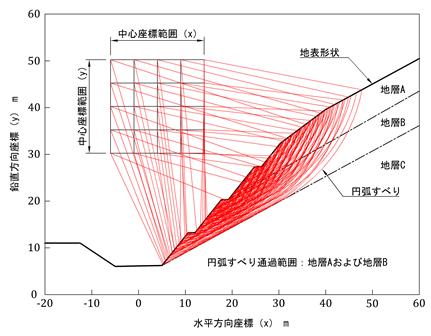 地盤モデル Model (1)-4